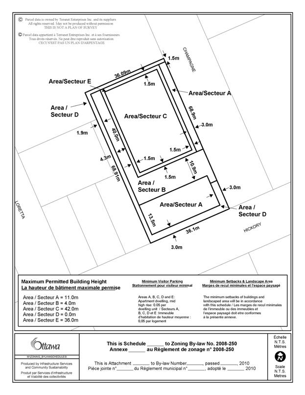 Report template for Residential site plan